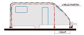 veranda su roulotte aereodinamica